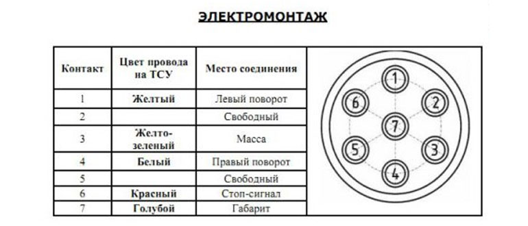 Инструкция По Установке Фаркопа На Шевроле Ниву