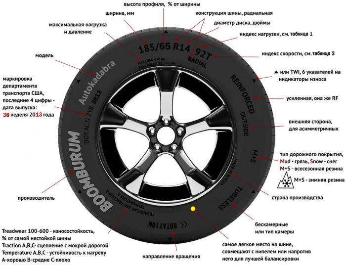 маркировка шин