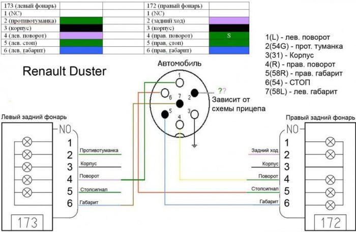 схема монтажа фаркопа дастер
