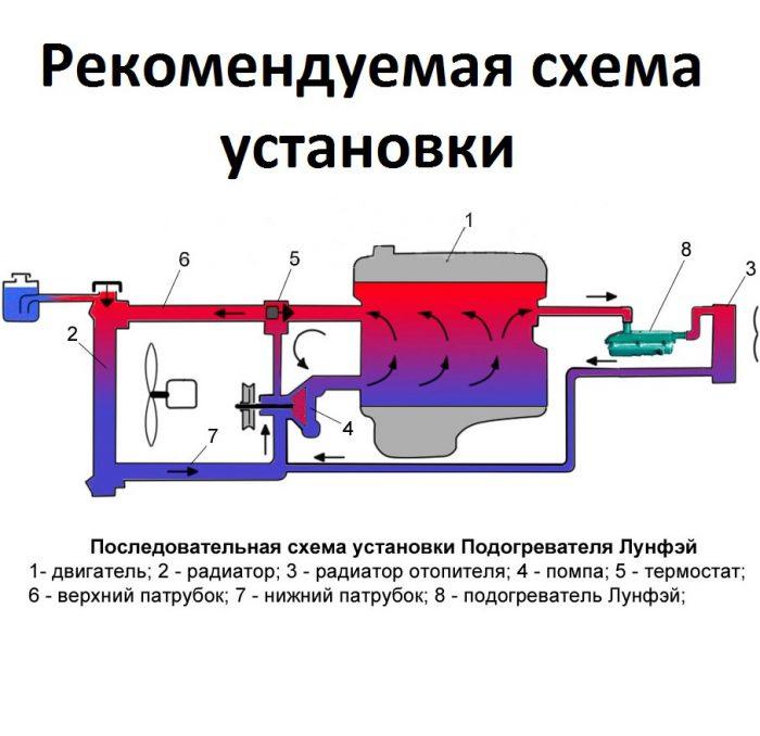 установка ППД