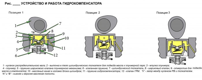 схема гидрокомпенсатора