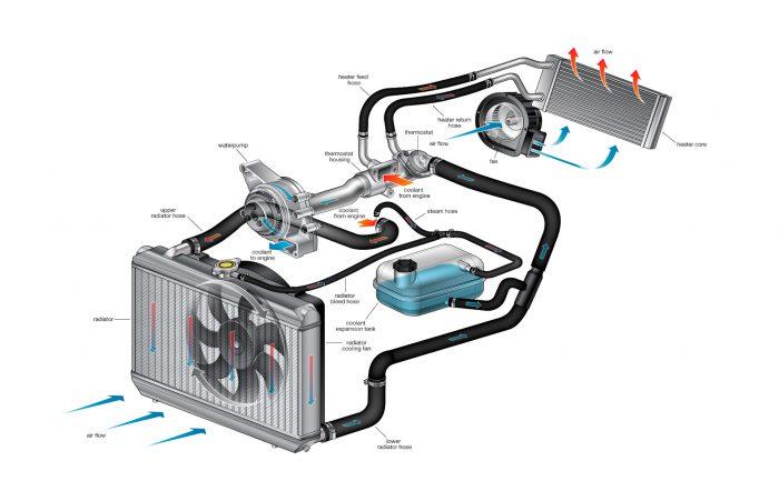 как выгнать воздух из системы охлаждения