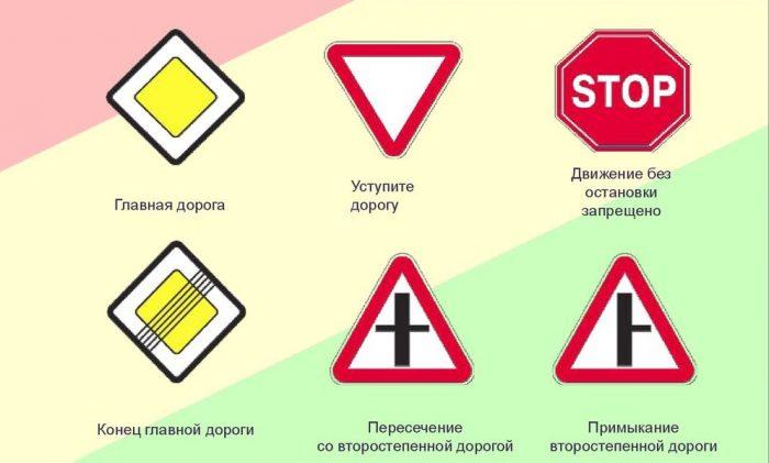 знаки перекресток