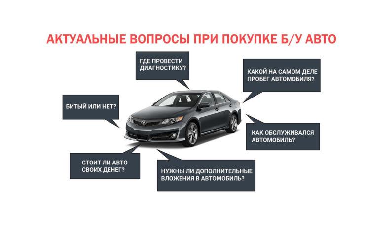 бу выбор авто