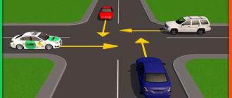 проезд-перекрестков-равнозначных-дорог