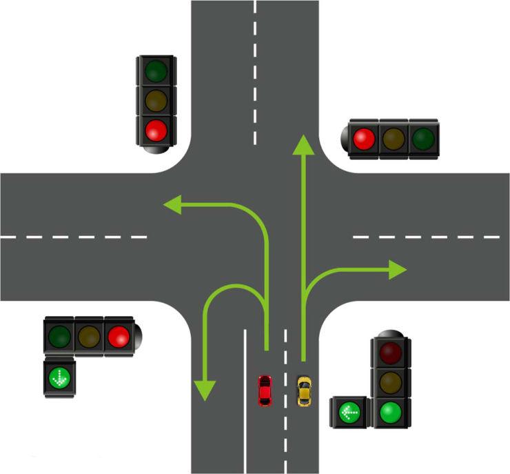 секция светофор