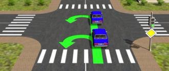 разворот-на-перекрестке-по-главной-дороге