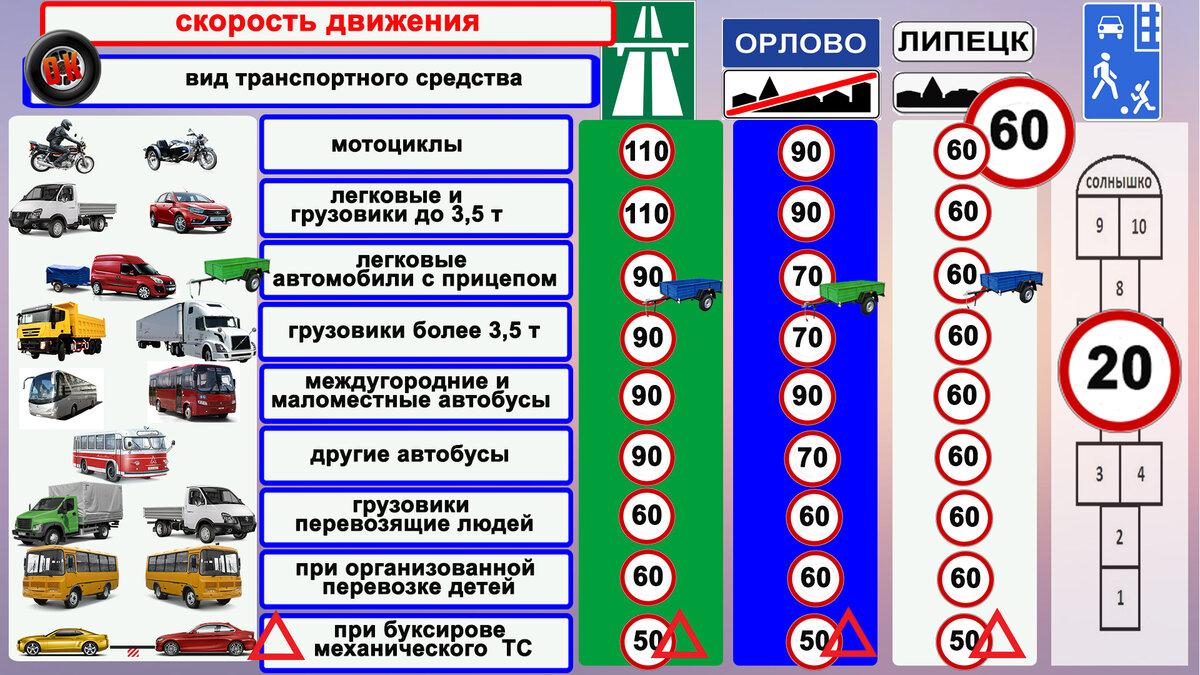 Перечень документов для управления прицепом на легковой автомобиль